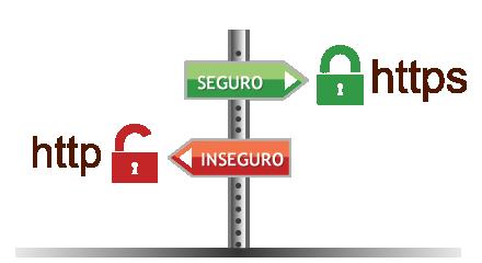Ventajas de Un certificado Digital SSL